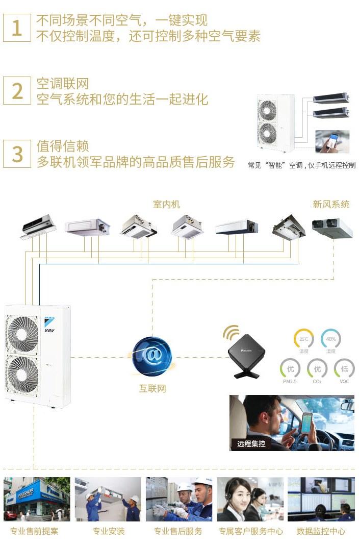 金制空气系统系列描述图