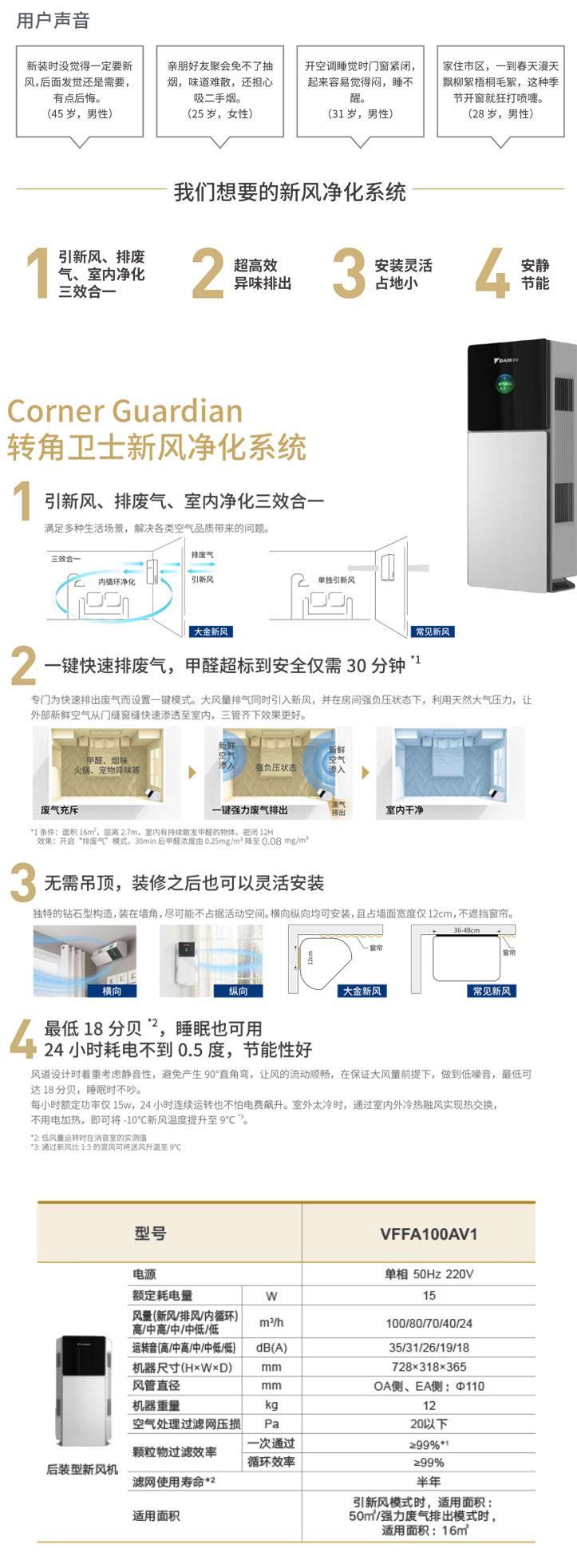 转角卫士新风净化系统系列描述图